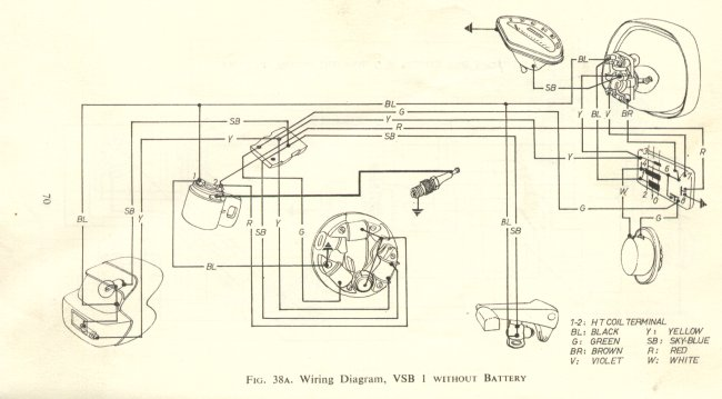 Vespa wiring schematics asfbconference2016 Gallery