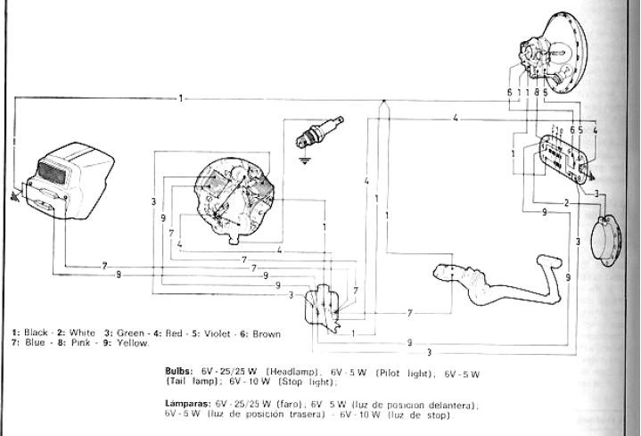 Vespa wiring schematics vespa 50 v5a1 1960s version with no coil v5a1f 21 vespa 50 elestart v5a3f 22 vespa 50 s mod v5sa1 sprinter model with stop light v5ss1f asfbconference2016 Gallery